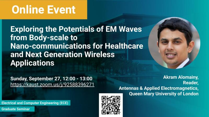 KAUST CEMSE ECE Graduate Seminar Akram Alomainy EM-Waves Bodyscale Nano-communications Healthcare Wireless