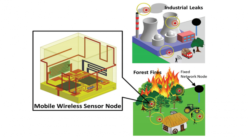 3D‐Printed Disposable Wireless Sensors with Integrated Microelectronics for Large Area Environmental Monitoring