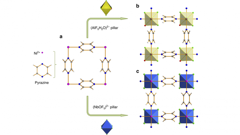 Fluorinated MOF platform for selective removal and sensing of SO 2 from flue gas and air