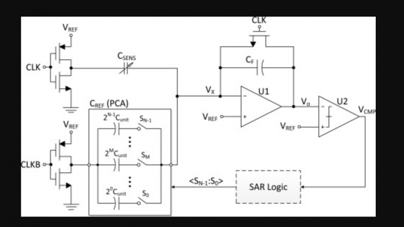 An integrated energy-efficient capacitive sensor digital interface circuit