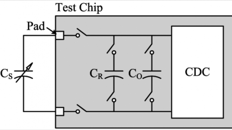 A 33fJ/Step SAR capacitance-to-digital converter using a chain of inverter-based amplifiers