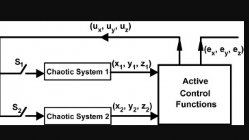 Control and switching synchronization of fractional order chaotic systems using active control technique