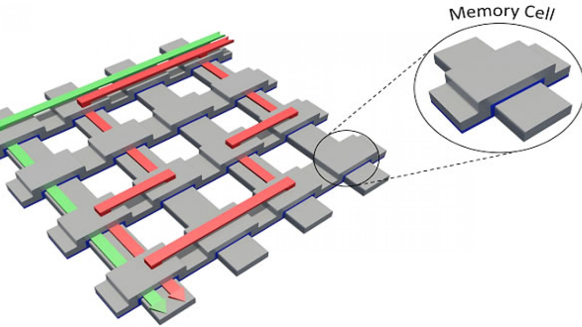 CEMSE EE Memory Cell Nanoscale Crossbars