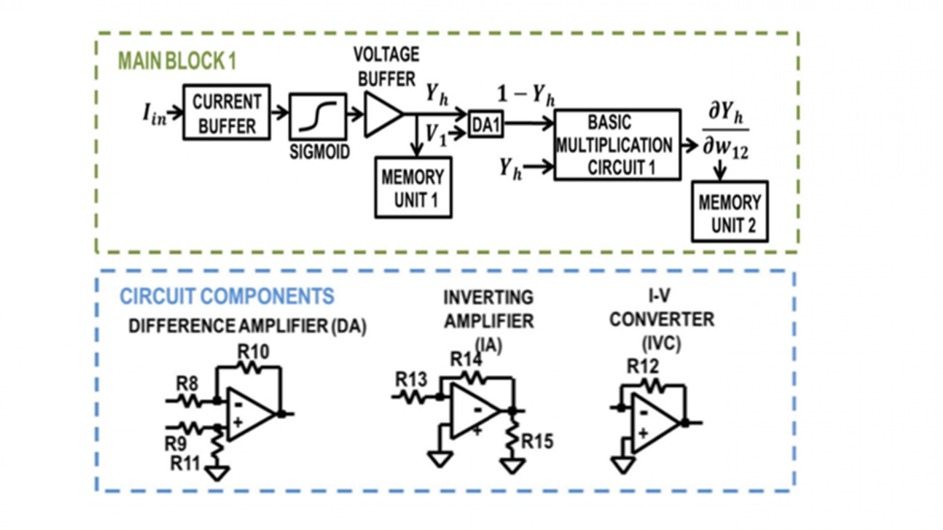Learning in memristive neural network architectures using analog backpropagation circuits