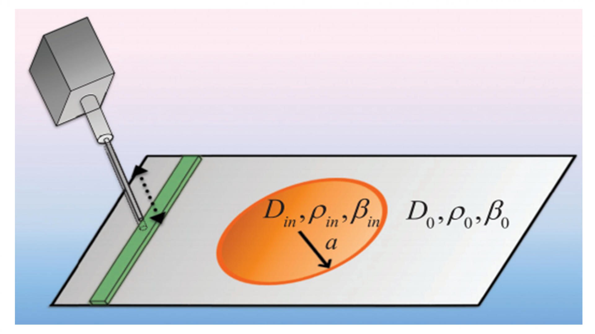 Localized surface plate modes via flexural Mie resonances