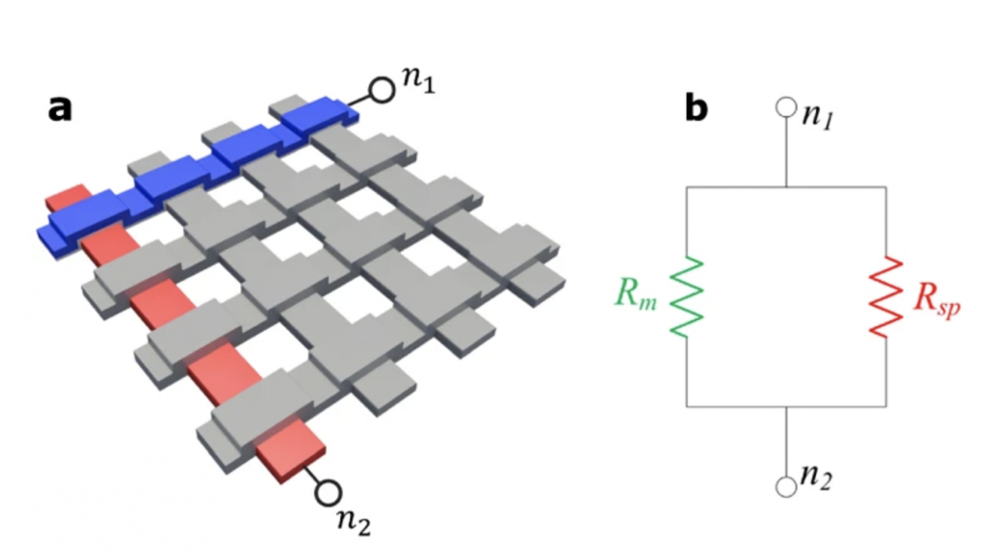 Single-readout high-density memristor crossbar